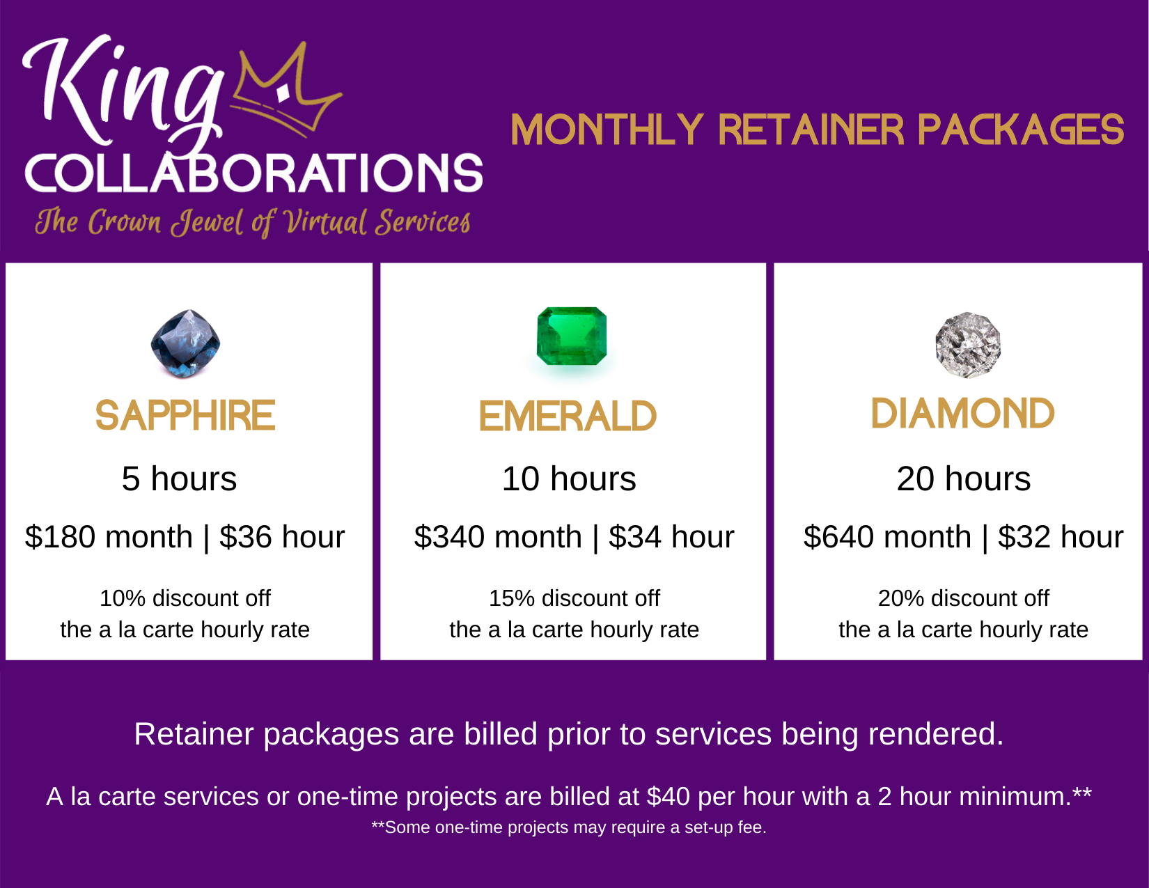 Monthly Retainer Packages